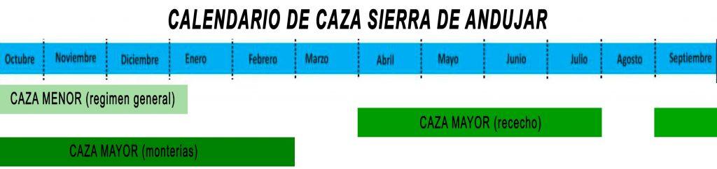 calendario-caza-SIERRA-DE-ANDUJAR