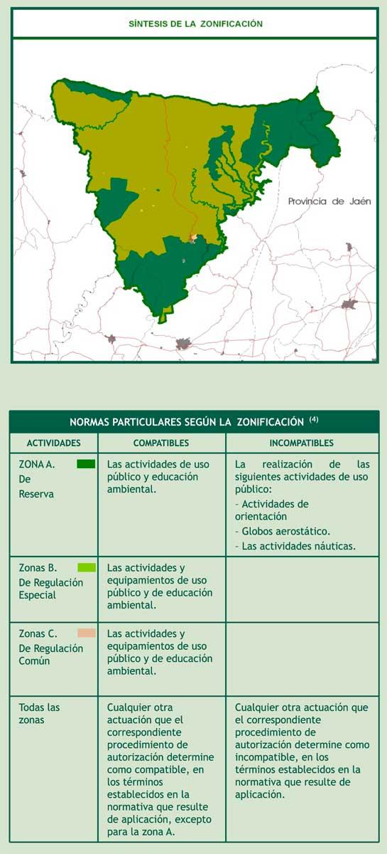 zonas-del-parque-natural-sierra-de-andujar