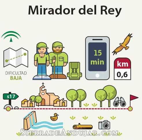 Ruta Sierra de Andújar Mirador del Rey